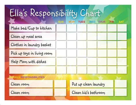 chart template category page 423 efoza