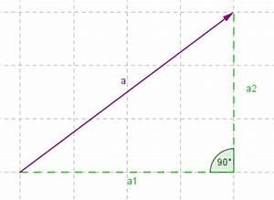 Länge Des Zyklus Berechnen : vektorrechnung in der ebene lernpfad ~ Themetempest.com Abrechnung