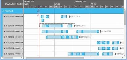 Chart Gantt Html5 Javascript Feature Scheduling Visual