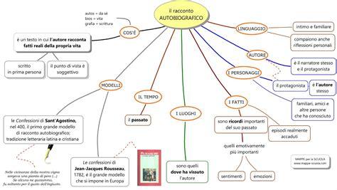 Articolo Di Giornale Sull Illuminismo by Mappa Concettuale Autobiografia Materiale Per Scuola