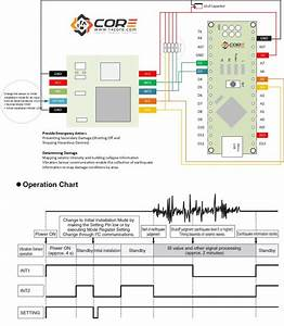 Wiring D7s Seismic Earthquake Detection    Mapping