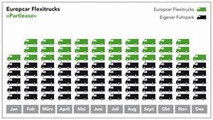 Europcar Rechnung : europcar amarok seitenkipper crafter doppelkabine t5 seitenkipper ~ Themetempest.com Abrechnung