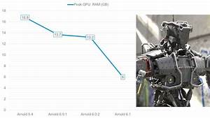 4 1 0 - Arnold For Maya User Guide
