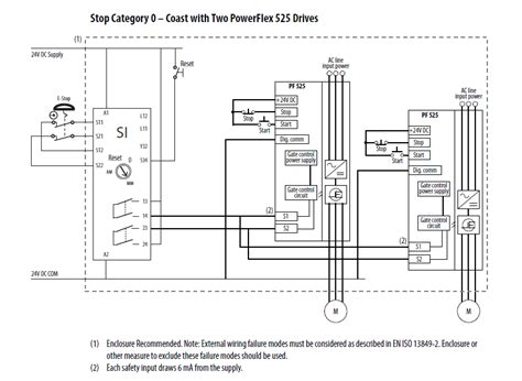 Cat 3 Safety Diagram by Rockwell Automation