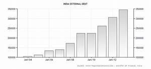 Indian Rupee 20% Crash, Another 1997 Asian Financial ...