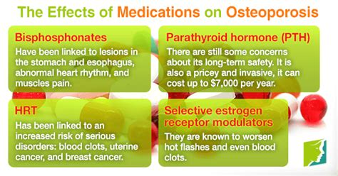 The Effects Of Medications On Osteoporosis. Best Residential Mortgage Rates. Virginia Child Custody Laws Trade Mark Sign. Homeowners Insurance For Mobile Homes. Assisted Living Irving Texas A Roche Posay. North Carolina Llc Formation Os X Timeline. The Chicago School Library Car Audio Service. Memphis Tennessee Colleges Blinds Houston Tx. Arizona Medicare Supplement Plans
