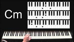 C M Piano : how to play cm or c minor chord learn to play piano chords for beginners youtube ~ Yasmunasinghe.com Haus und Dekorationen