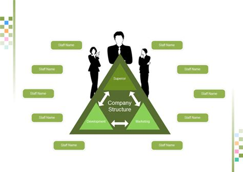 Accounting Organizational Chart, Examples And Templates
