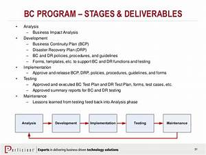 disaster recovery and business continuity for your With disaster recovery testing template