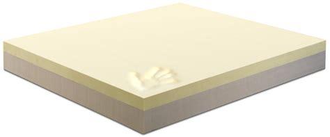 meglio materasso in lattice o memory differenza tra materasso in lattice o memory foam sogniflex