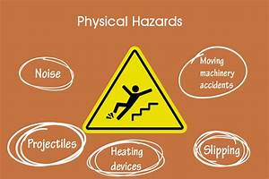 Working in a Laboratory: The Hazards and Risks