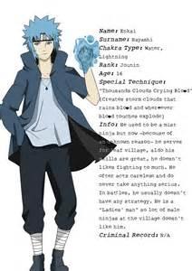 Fan Made Naruto Characters OC