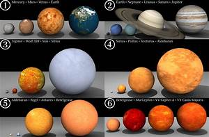 Sun compared to Other Stars: Photos and Wallpapers | Earth ...