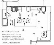 Kitchen Furnishing Plan For Modern Design Modern Kitchen Layout