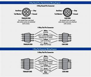 Trailer Plug Wiring Diagram 5 Way
