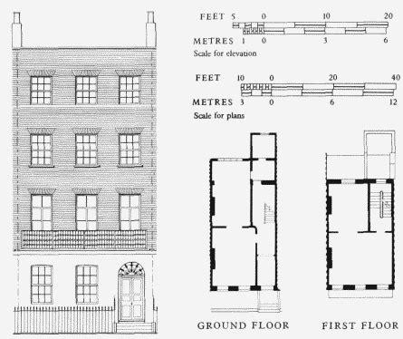 edwardes estate edwardes square area british history