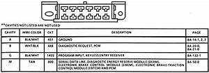 94 Camaro Z28 Having Starting Problems Page1