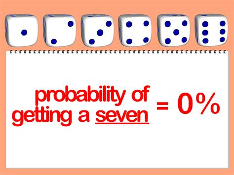 How To Calculate Probability (with Cheat Sheets) Wikihow