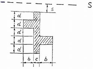 Flächenträgheitsmoment Berechnen : mp forum fl chentr gheitsmoment mit steiner anteil matroids matheplanet ~ Themetempest.com Abrechnung