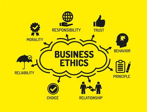 influencing ethical behavior  levers  create