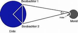 Entfernung Erde Mond Berechnen : erde und mond ~ Themetempest.com Abrechnung