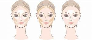 Contouring Diagram Showing Where To Apply Bronzer And