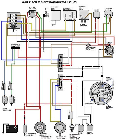 mercury outboard wiring diagram ignition switch