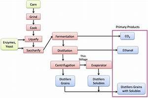 Energy Density  The Advantage Of Solar Photovoltaics