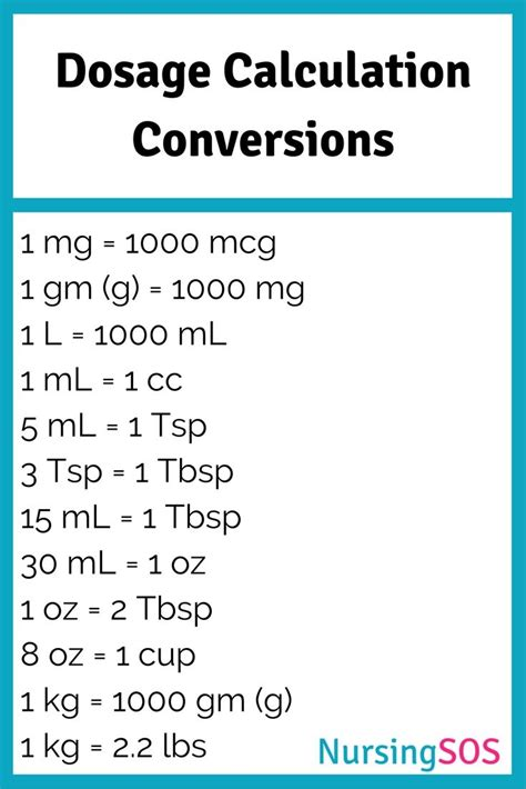 pharmacy math calculations worksheets 1000 ideas about