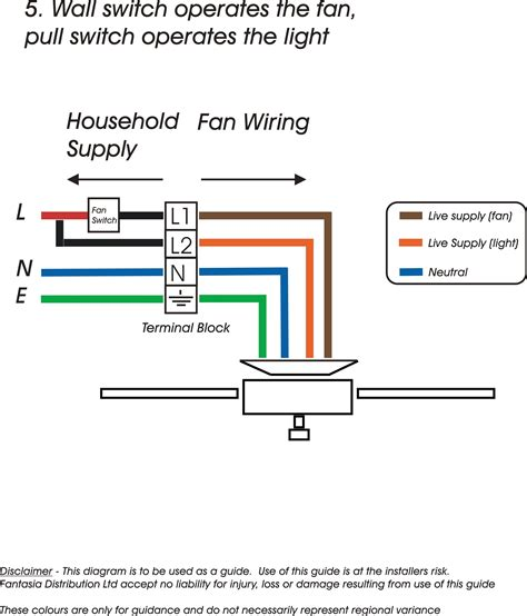 leviton   dimmer switch wiring diagram gallery