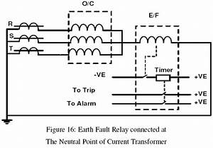 earth fault relay With earth current relay