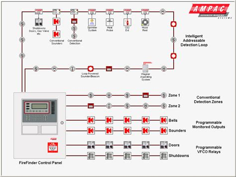great fire alarm system wiring diagram fire alarm
