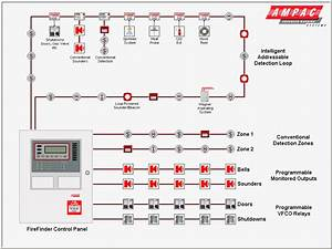 Great Fire Alarm System Wiring Diagram Fire Alarm Addressable System Wiring Diagram Gooddy Org