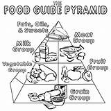 Pyramid Coloring Healthy Drawing Guide Foods Colouring Groups Clipart Health Drawings Template Printable Worksheets Nutrition Line Getdrawings Popular Templates Coloringhome sketch template