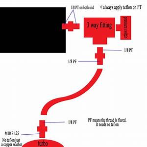 Greddy Turbo Oil Feed Line And Fitting Diagram For