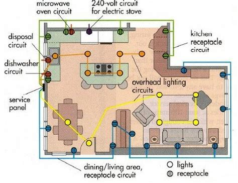 best 25 electrical circuit diagram ideas on circuit diagram electrical symbols and
