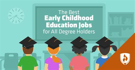 early childhood education jobs   degree