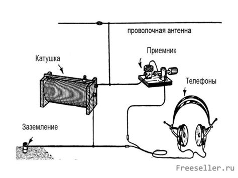 Катушка для детекторного приемника схемотехника для начинающих форум по радиоэлектронике