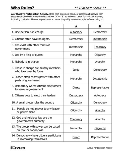 Types Of Govt 2