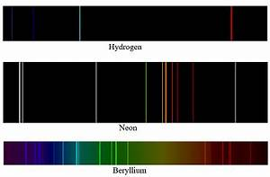 Line Emission Spectrum Definition & Uses