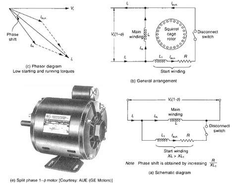 Memperbesar Pengapian Motor Dengan Kapasitor by Saklar Sentrifugal General Tomy