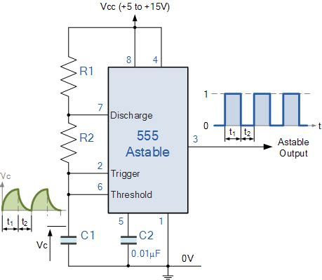 Electronics Tutorial About The Oscillator How