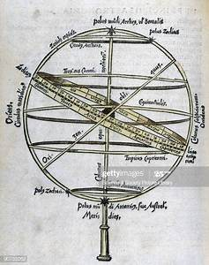 Plate Showing A Diagram Of A Ptolemaic Armillary Sphere  A