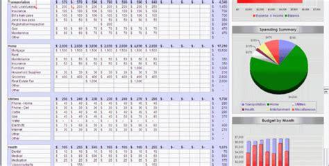 annual family budget spreadsheet spreadsheet downloa