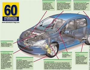 Vente Voiture Occasion Controle Technique : la conduite tenir pour acheter une voiture d occasion 60 millions de consommateurs ~ Gottalentnigeria.com Avis de Voitures