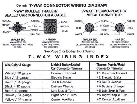 trailer wiring diagram truck side diesel bombers