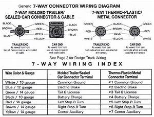 Trailer Wiring Diagram - Truck Side