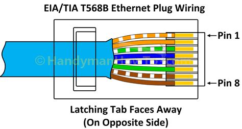 Ethernet Cord Wiring Diagram by How To Wire A Cat6 Rj45 Ethernet Handymanhowto