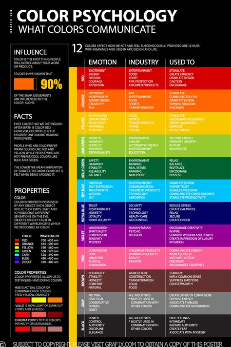 color meaning  psychology  red blue green yellow