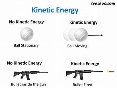 Kinetic Energy Examples Teachoo Definition Formula Gun